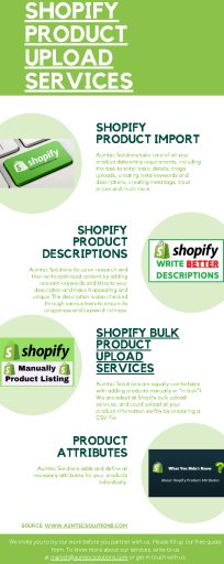 Shopify Product Upload & Listing Services