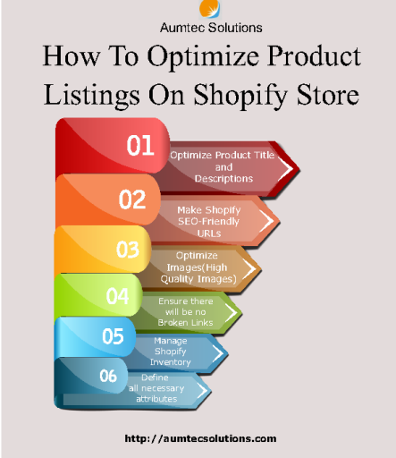 How to Optimize Product Listings on Shopify Store
